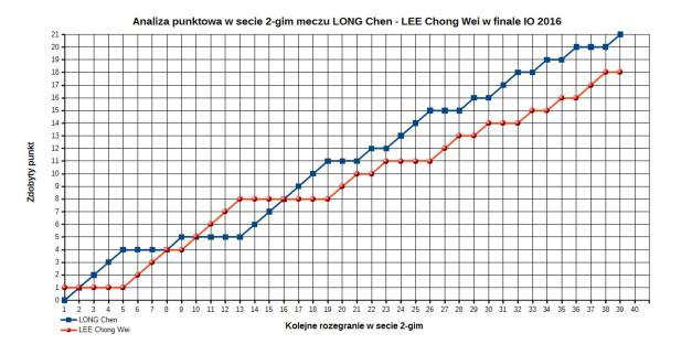 set-2-longprzlee-m-f2-io-2016format20x10-jpg