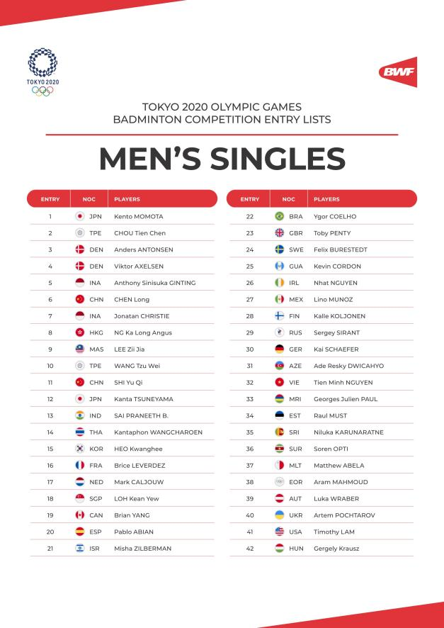 TOKYO-2020-OLYMPIC-GAMES-BADMINTON-ENTRY-LISTS-05072021_01