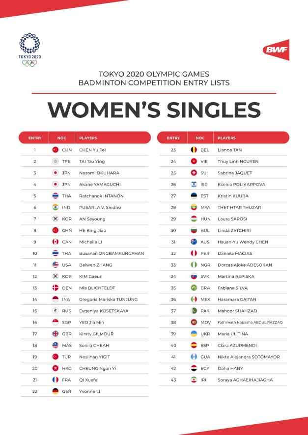TOKYO-2020-OLYMPIC-GAMES-BADMINTON-ENTRY-LISTS-05072021_02